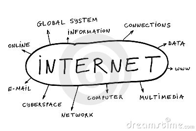 internet-marketing-topics